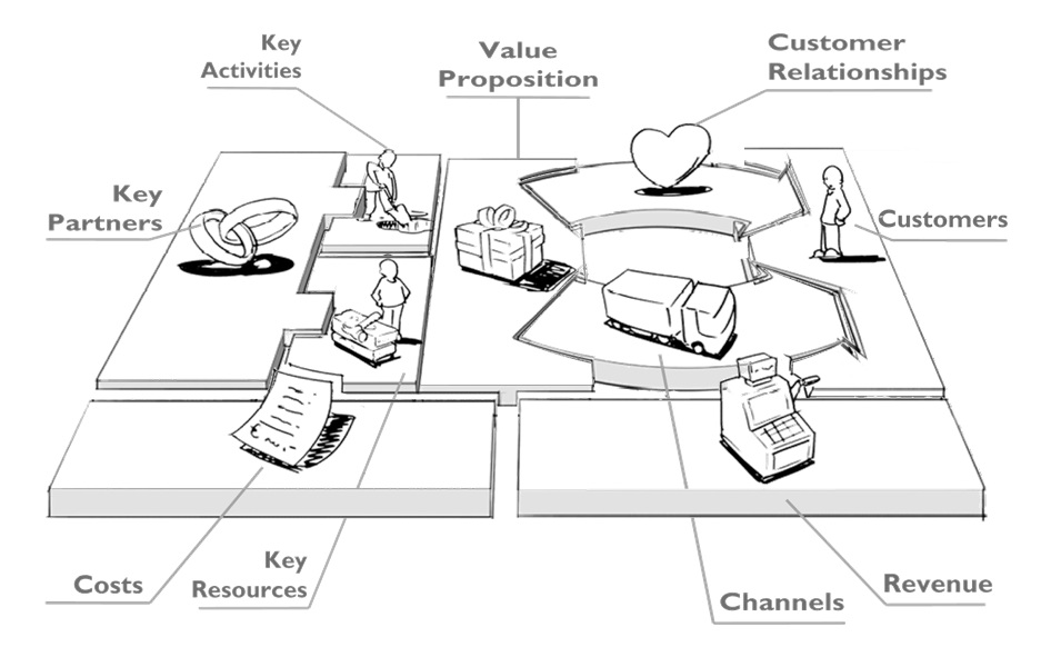 businessmodelcanvas.jpg
